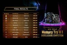 1-1200x800-Ranking-Table_FB(Top).jpg